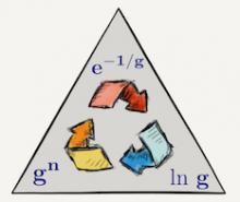 Resurgent Asymptotics in Physics and Mathematics