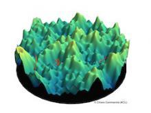 The Rough High-Dimensional Landscape Problem